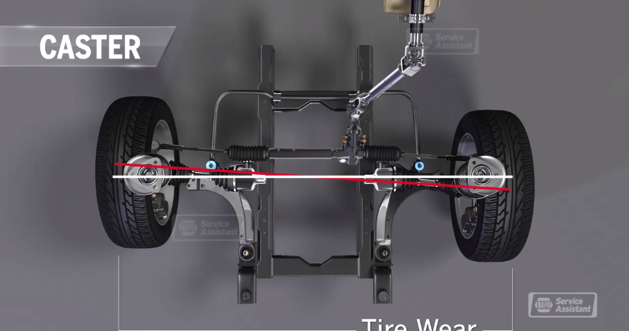 alignment__tire_wear