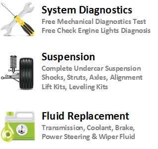 services-diagnostics-suspension-fluids3